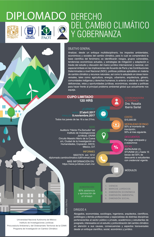 Cambio Climático y Gobernanza