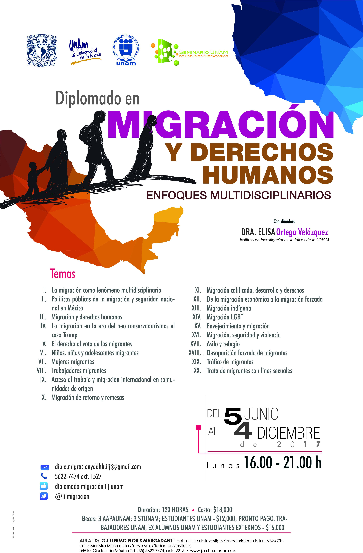 Migración y derechos humanos. Enfoques multidisciplinarios