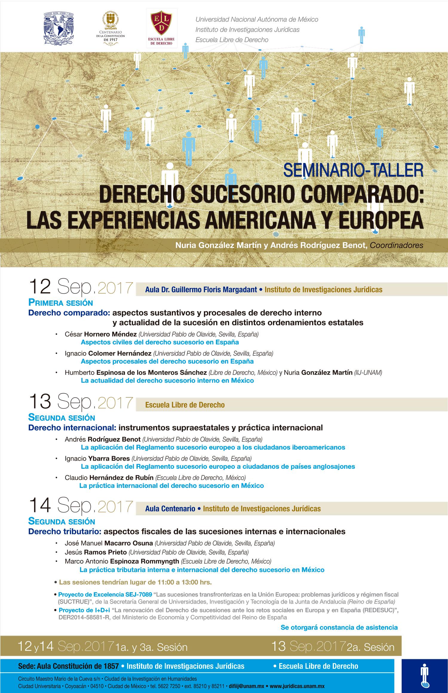 Derecho sucesorio comparado: las experiencias americana y europea