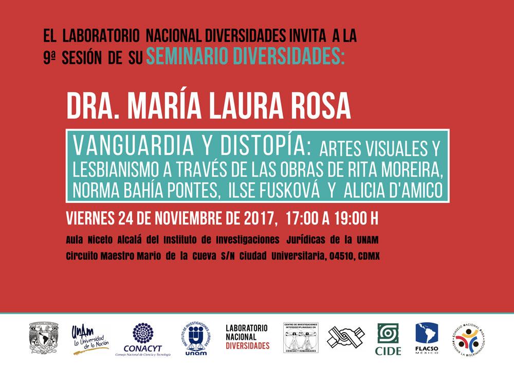 Seminario Diversidades. IX Sesión: Vanguardia y distopía: artes visuales y lesbianismo